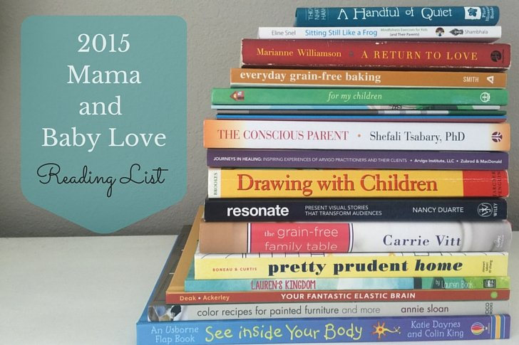 2015 Reading List Blog post featured image graphic